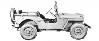 Wanted: WW2 Jeep and Parts
